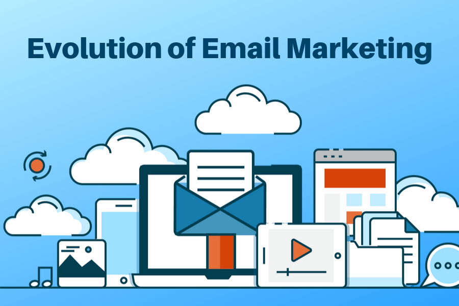 Evolution Of Email Marketing: Past, Present, And Future